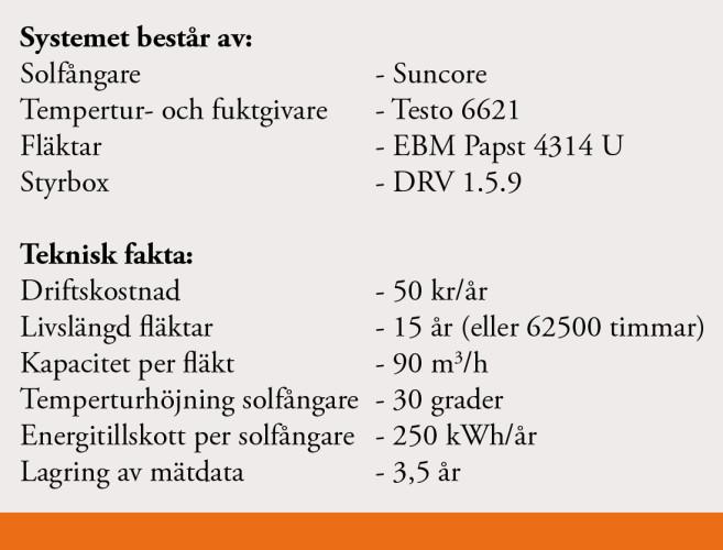 information om solventilation
