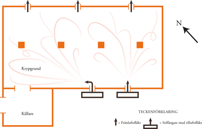 ritning_efter_Penthon_m_ventilationspilar