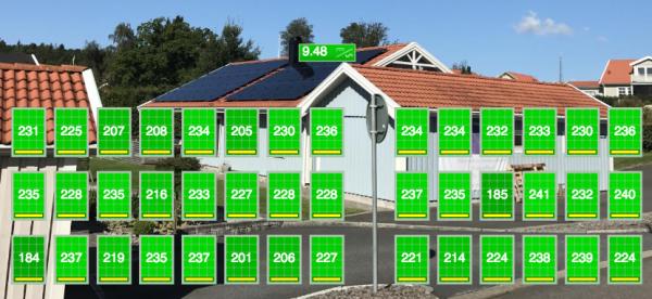 Skillnad_effekt_solceller