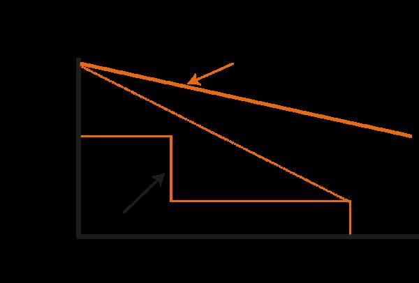 effektgaranti-solitek-linje